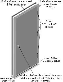 Commercial Steel Door Options Great Lakes Security Hardware